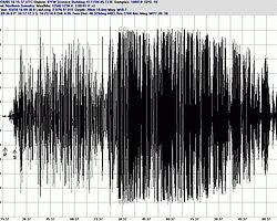 Endonezya'da 8.7 Şiddetinde Deprem!!