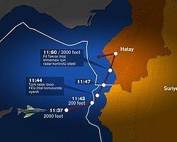 Davutoğlu: Uçak Uluslararası Sahada Vuruldu