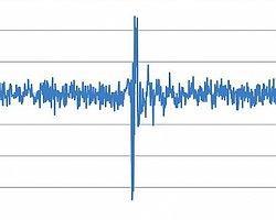 Yunanistan'da 4.5 Büyüklüğünde Bir Deprem Meydana Geldi