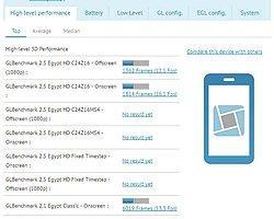 Samsung Galaxy Premier'in Glbenchmark Test Sonuçları Ortaya Çıktı