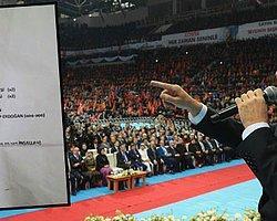 AKP'nin Gündemi Slogan -