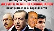 Operasyon AK Parti'nin Oylarını Düşürecek