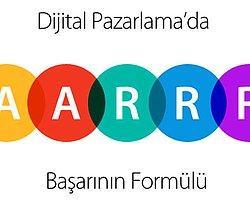 """Dijital Pazarlama'da Başarının Formulü – """"Aarrr!"""""""