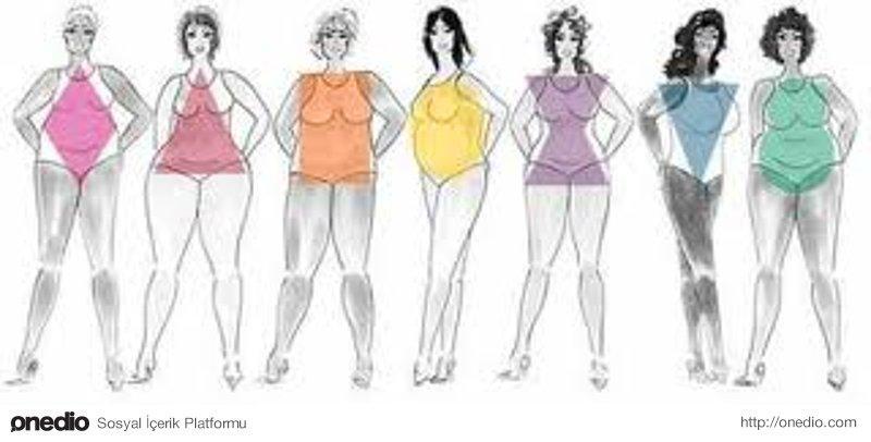 Bayanlar Için Ideal Vücut Tipi Ve ölçüsü Onediocom