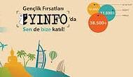 10 Soruda YINFO Gençlik Merkezi