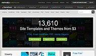 Themeforest Üzerinden WordPress Tema Satın Almak