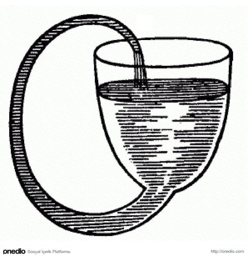 epimenides paradoksu nedir ile ilgili görsel sonucu