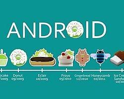 Android Dünyası Artık Değişti