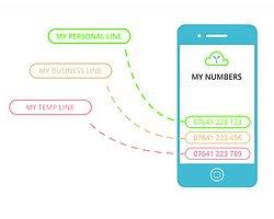 Swytch Uygulamasıyla Tek Telefonda Birden Fazla Hat Kullanmak Mümkün Olacak