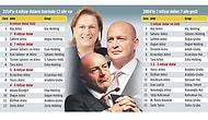 İşte Türkiye'nin En Zengin Listesi