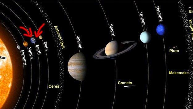 А это мы и наши соседи в Солнечной системе.
