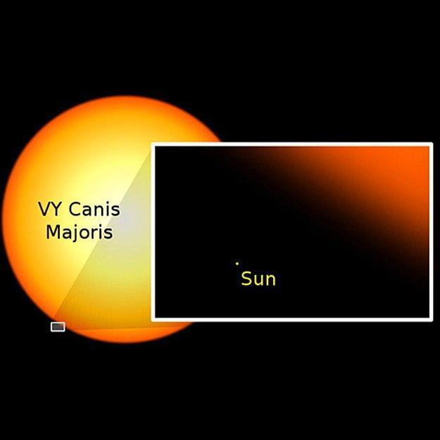 Этот снимок говорит о том, что во Вселенной есть звезды намного больше нашего Солнца. Видите, каким маленьким и незначительным кажется наше Солнце?