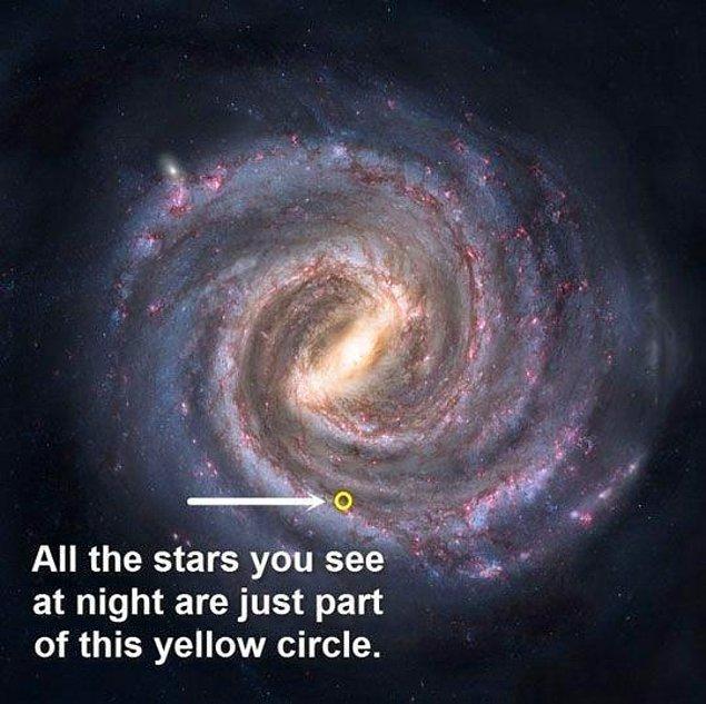 21. Ama tüm gördüğümüz bu sarı daireden ibaret.