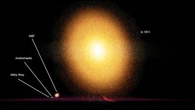22. Başka galaksilerle karşılaştırıldığında bizim galaksimiz de oldukça çelimsiz kalıyor.