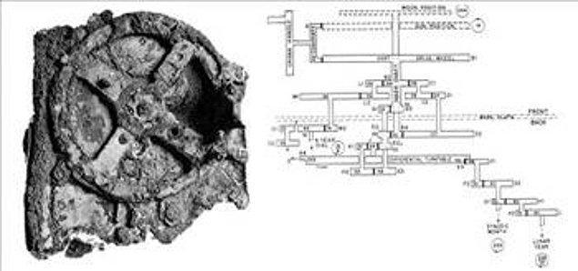 4. Antikythera makanizması