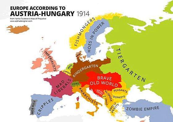 Avusturya - Macaristan İmparatorluğu