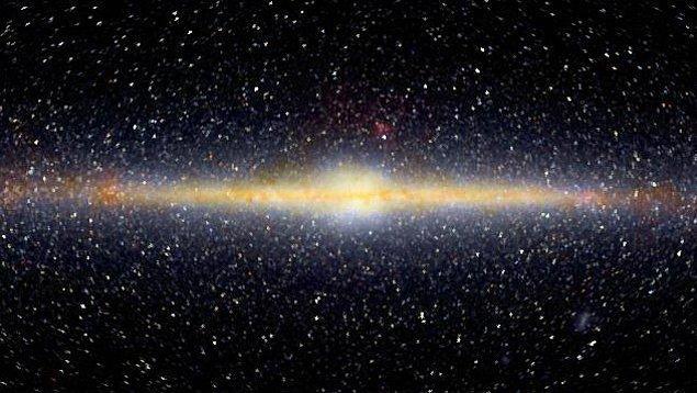 8. Kozmik Eğim