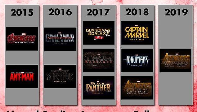 1- Marvel Filmleri...