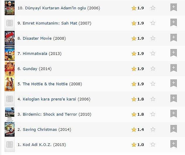 8. 'Kod Adı: K.O.Z.', IMDb'de Gelmiş Geçmiş En Kötü Film Seçildi