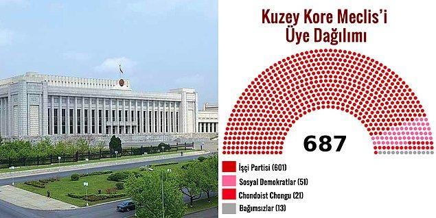 4. Tıkır Tıkır Yasa Çıkartan Tek Kamaralı Parlamento Keyfi