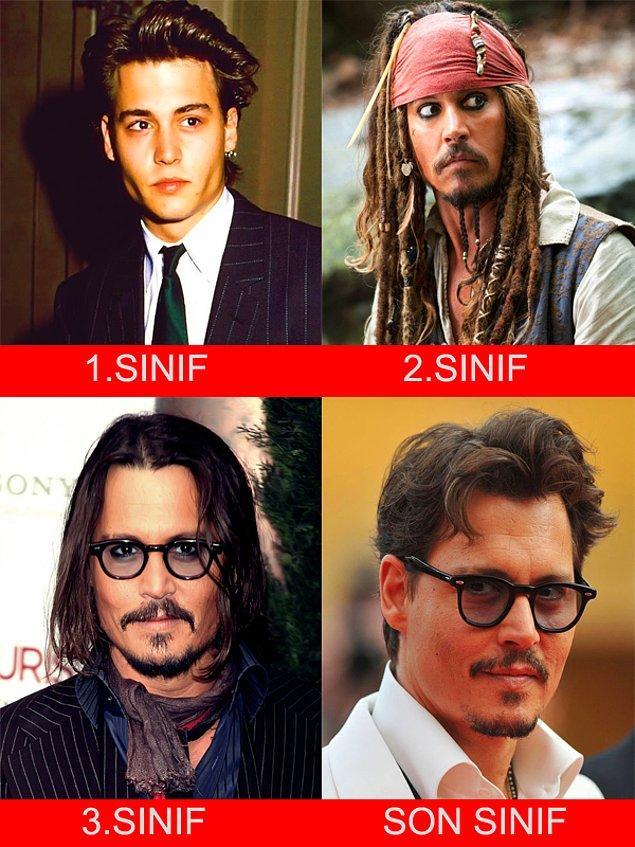 3. Johnny Depp - İstanbul Üniversitesi - Fizik Bölümü