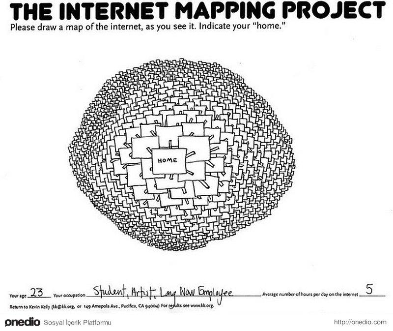 internet mapping project The center for applied internet data analysis (caida) conducts network research and builds research infrastructure to support large-scale data collection, curation, and data distribution to the scientific research community.