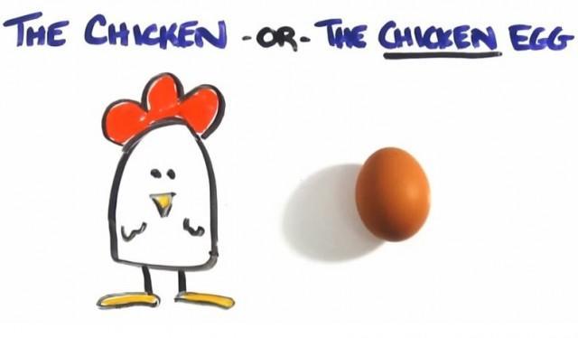 Tavuk Mu Yumurtadan Yumurta Mı Tavuktan çıkar Paradoksunun