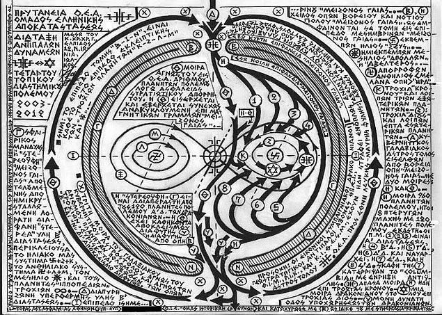Mitolojide Kayıp Dünya