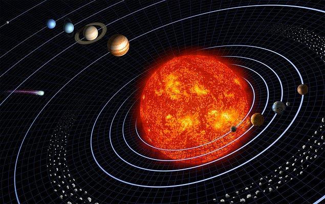 2. Güneş Sistemi Bozulurdu