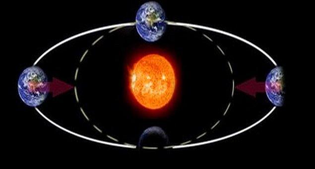 16. Dünya'nın, Güneş etrafında döndüğünü söyleyen ilk kişi Kopernik değildir.