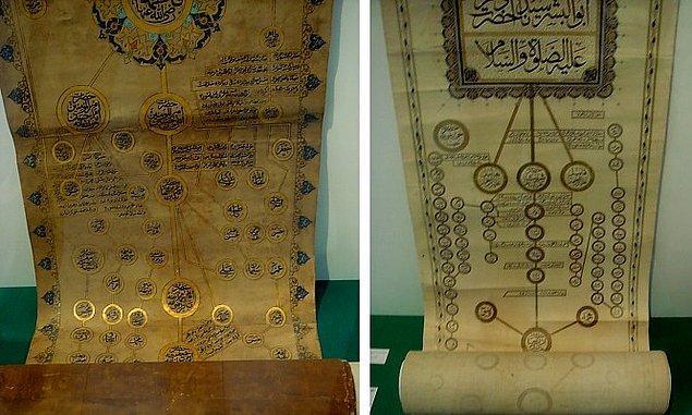 Arapça olarak hazırlanmış ve oldukça eski bir zihin haritası