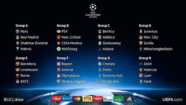 Galatasaray, C Grubu'nda Benfica, Atletico Madrid ve Astana ile eşleşti