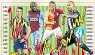 Türk Takımlarına Büyük Şok