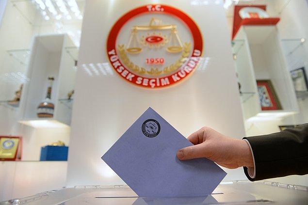 08:00 | Ve oy verme işlemi başladı...