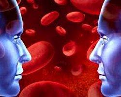 Kan grubu-Kişilik ilişkisi