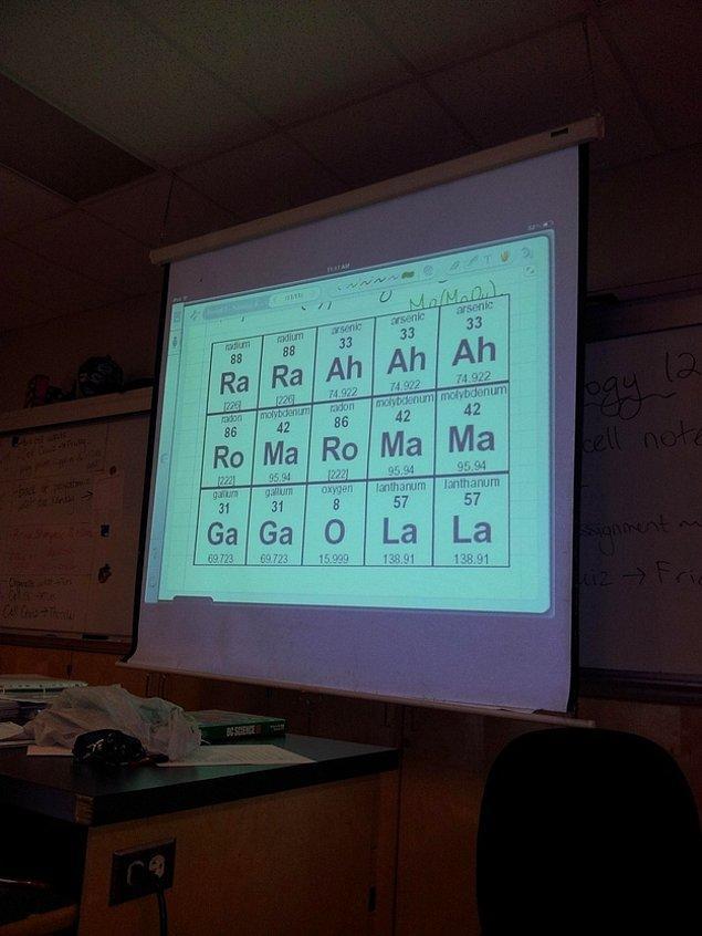 24. Öğrencilerine gönderme yapan bu kimya öğretmeni.