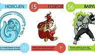 Elementler Hakkında Kısacık Bilgilerle Bezeli 28 Yaratıcı İllüstrasyon