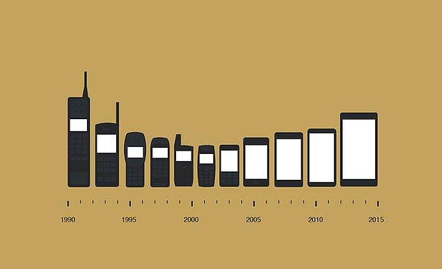 4. Telefonların evrimi