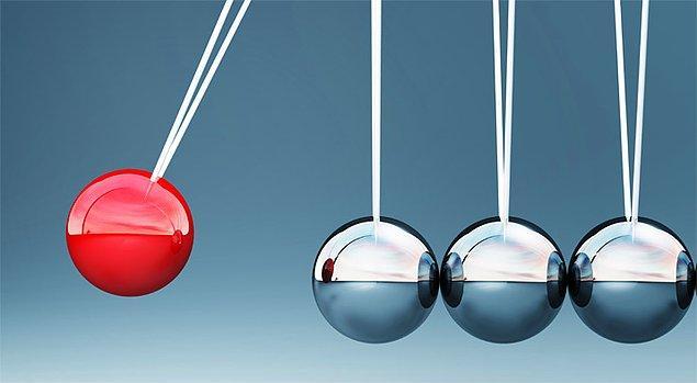 16. Momentum bulurken hangi formülü kullanırız?