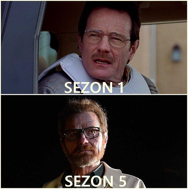 20. Walter White (Bryan Cranston)