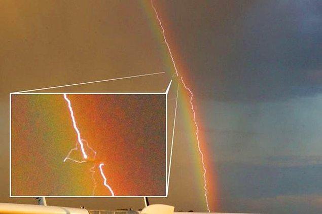 27. Fotoğrafçı Birk Mobius gökkuşağının içinden geçen uçağın fotoğrafını çekerken uçağa yıldırım çarpmıştır. Yıldırım, gökkuşağıyla aynı düzlemde çakmıştır