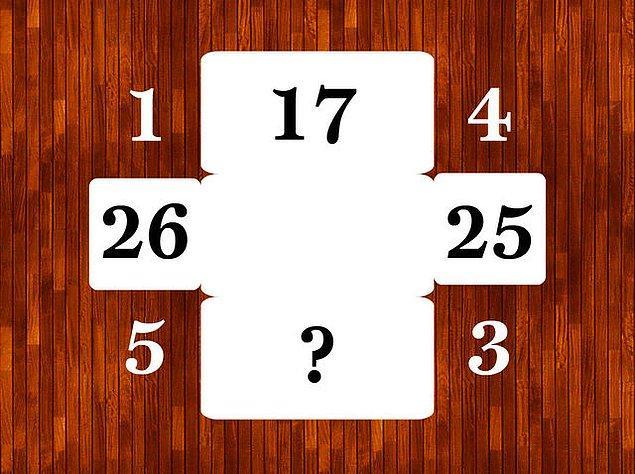 4. Kaç gelmeli?