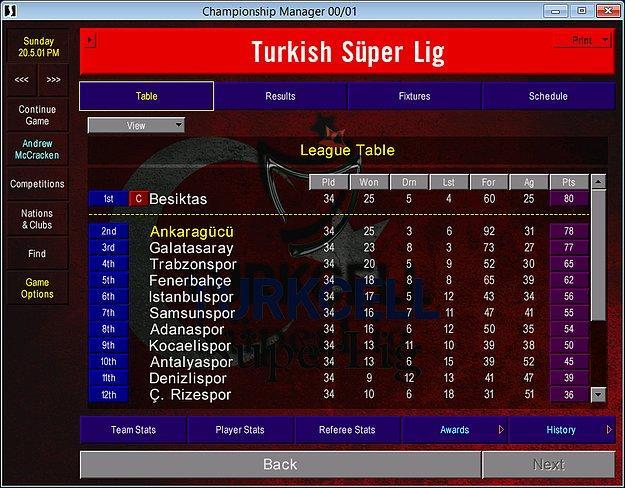 8. Cm 01/02 oyununa Türkiye Ligi eklenmesi anketi