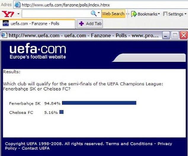 11. UEFA, Türkleri anketle sınamakta ısrarlıydı.