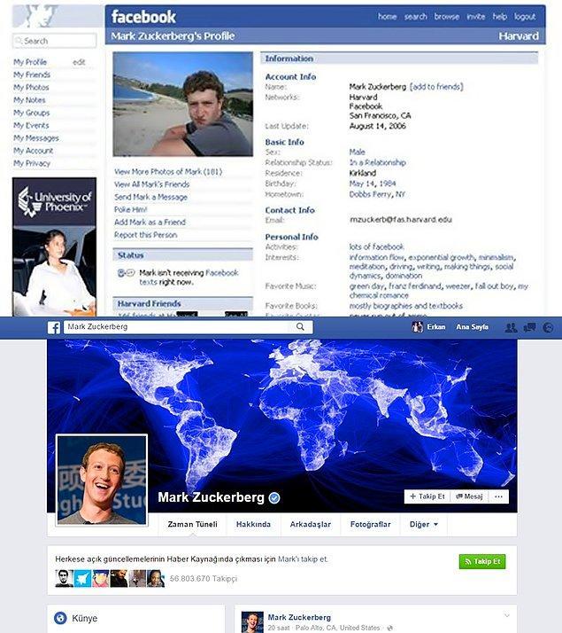 5. Facebook'un 2006'da 12 milyon kullanıcısı vardı ve Mark Zuckerberg'in profili bu şekildeydi. 2016'da ise değişen sadece profili değil, aynı zamanda 1,5 milyar kullanıcı sayısına ulaştı.