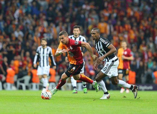 İlk yarı sona erdi | Galatasaray 0-0 Beşiktaş