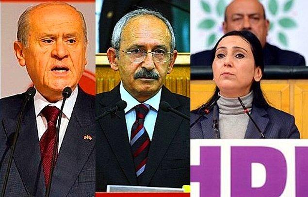 2. Liderler Partilerinin Grup Toplantısında Ne Dedi?