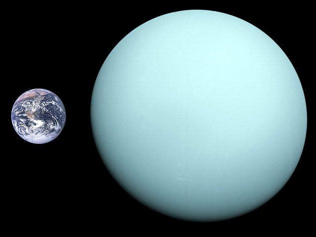 32. Sahip olduğu eğim sebebiyle Uranüs'te bir gece yaklaşık olarak 21 yıl sürmektedir.