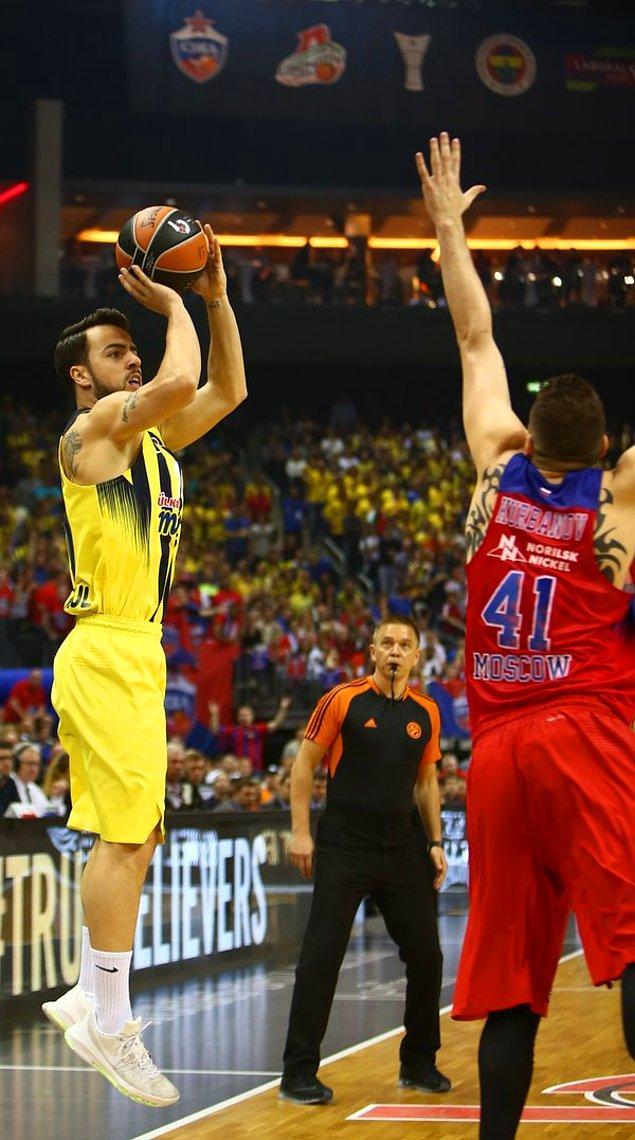 Üçüncü Çeyrek Sonucu   Fenerbahçe 53-69 CSKA