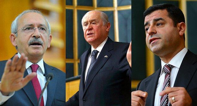 1. Liderler Partilerinin Grup Toplantısında Ne Dedi?